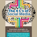 15 Infographics About Social Media Marketing