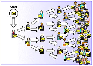 viral_marketing11