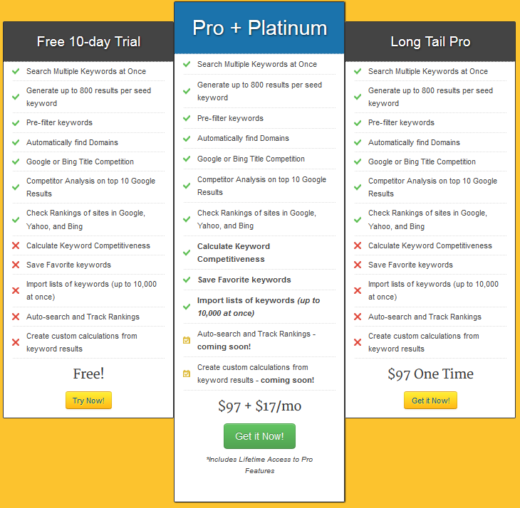 LongTailPro-Price