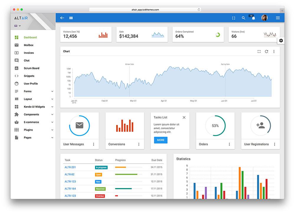 altair angularjs web admin template