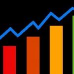 How To Improve Your Website Sales
